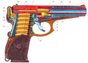 """Бронебойный укус """"Гюрзы"""": когда сверхмощный пистолет поступит в армию РФ"""