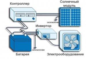 """Илон Маск - """"Забудьте о солнечных батареях. Мир на пороге нового открытия"""""""