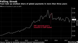 Центральный банк Германии решил включить китайский юань в свои собственные резервы