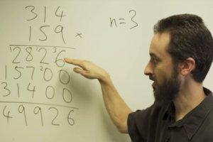 Решена полувековая математическая загадка. Новый высокоэффективный алгоритм позволяет выполнять операцию умножения с числами, состоящими из более чем миллиарда знаков, в течение менее 30 секунд