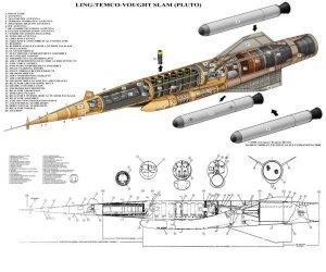 Самым опасным для человечества оружием, когда-либо созданным в США, была ракета с ядерным двигателем SLAM (Supersonic Low Altitude Missile), разработанная в конце 50-х годов прошлого века