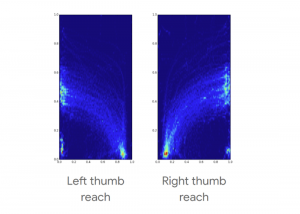 Пользователям Android больше нравится навигация по кнопкам, а не жестами