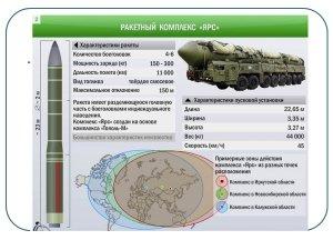 """В России создали МБР """"Ярс"""" железнодорожного базирования"""