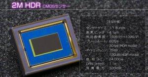 Canon анонсировали новую CMOS-матрицу формата 1/1.8 дюйма