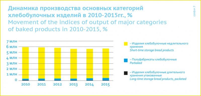 На Украине осталось меньше тридцати миллионов жителей