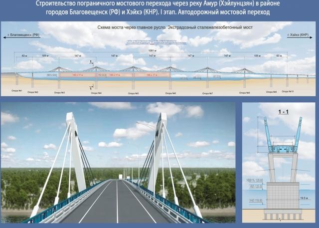 Началось строительство автомобильного моста через р. Хэйлунцзян между Китаем и Россией