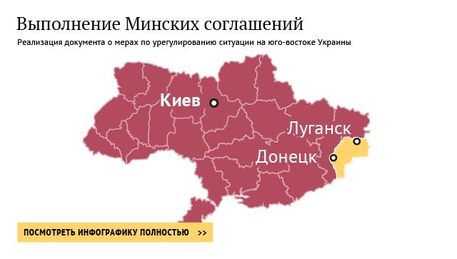 Делегации ЛНР, ДНР и России покинули переговоры в Минске