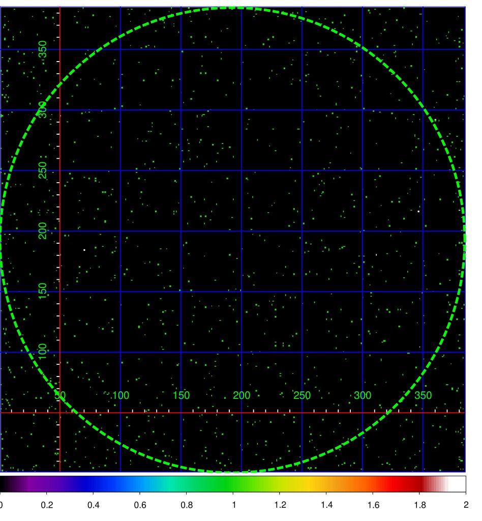 Первые научные данные с телескопа ART-XC
