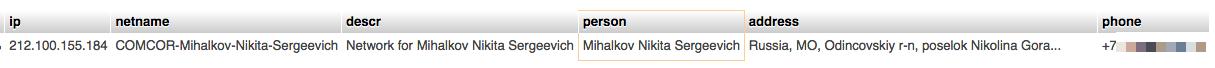 """Бессмысленный и беспощадный русский BugBounty и новый смысл выражения """"вычислю тебя по IP"""""""