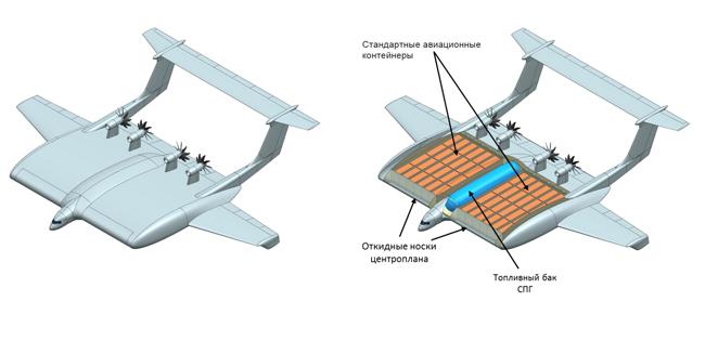 В России разработают концепцию транспортного самолета на криогенном топливе