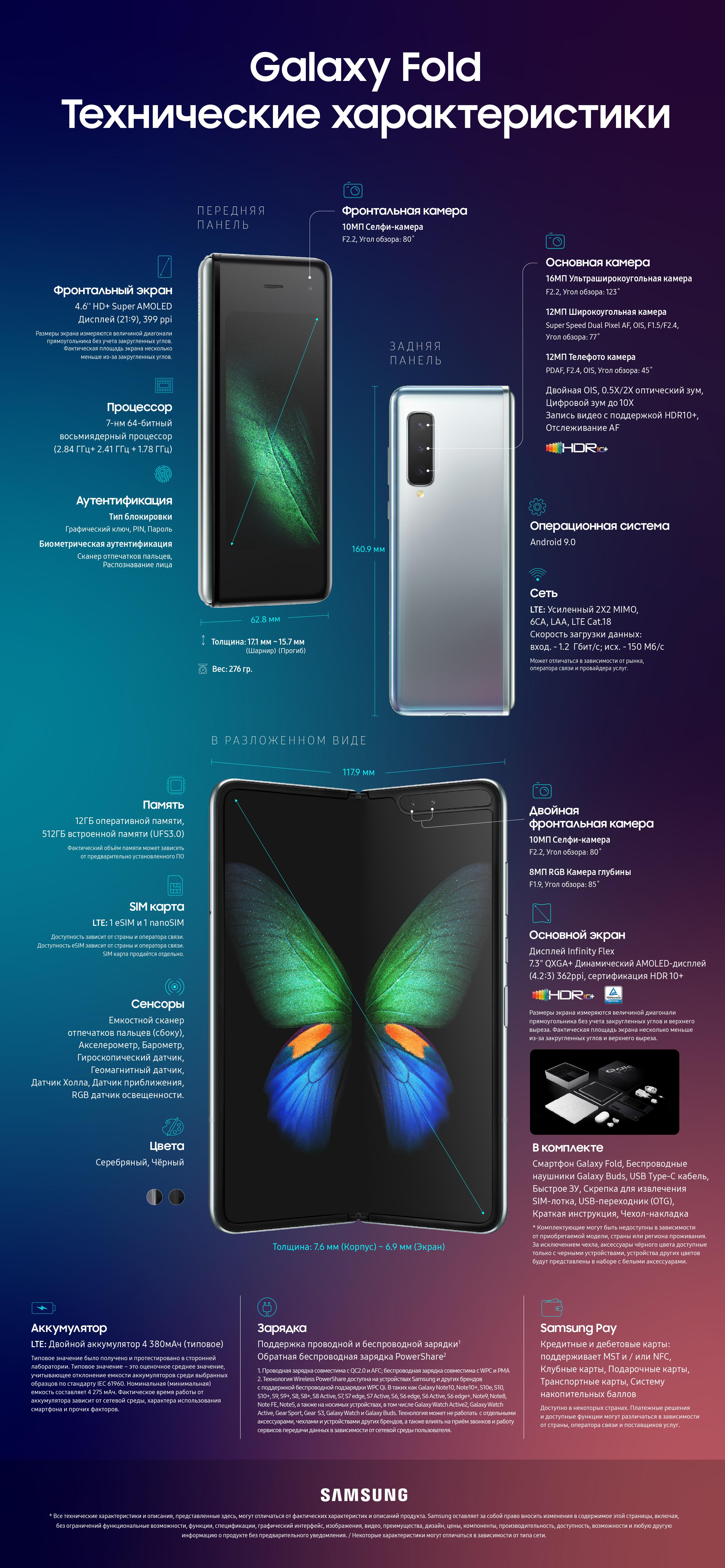 Samsung Galaxy Fold с гибким экраном поступит в продажу в России 25 октября