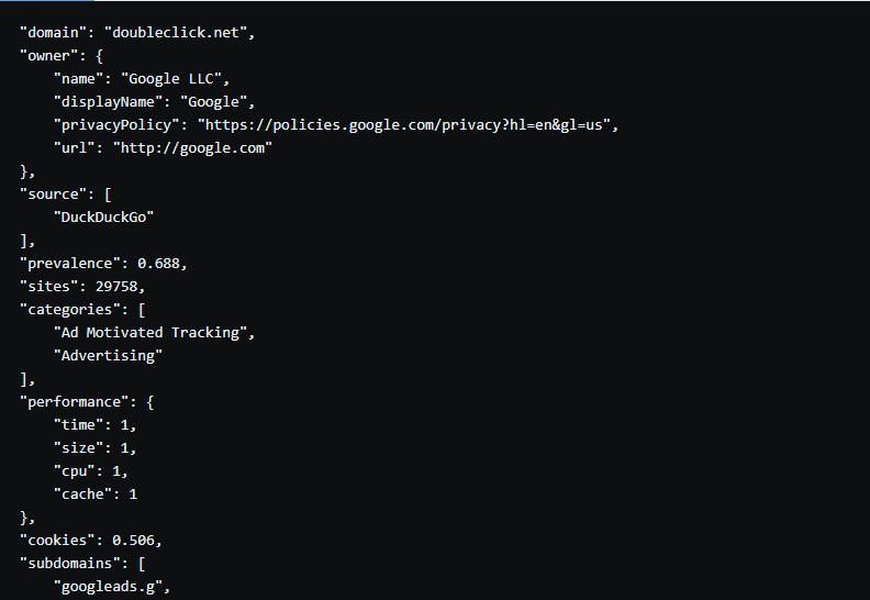 DuckDuckGo опубликовал список веб-трекеров, которые отслеживают активность пользователей