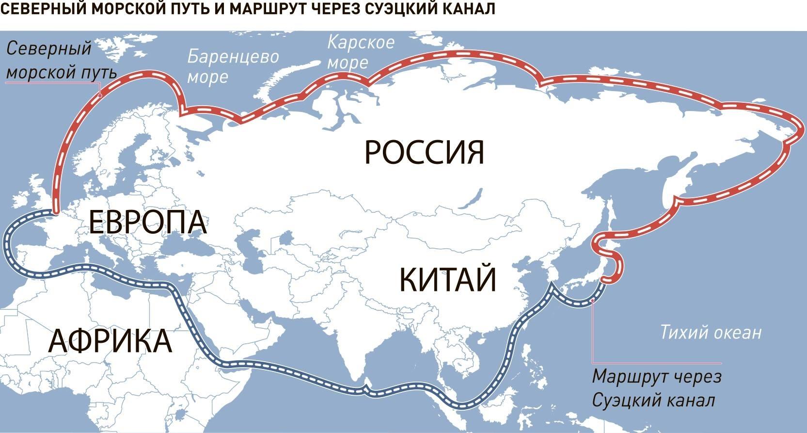 Путин предложил новый способ использования Северного морского пути