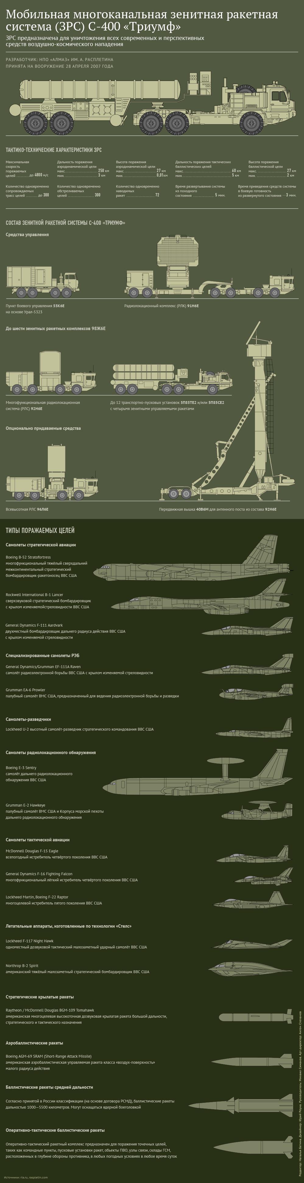 Эрдоган заявил о возможности совместного с Россией производства С-500