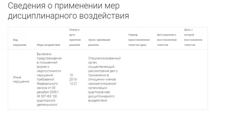 """Отец Любови Соболь оказался аудитором с """"подмоченной репутацией"""""""