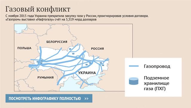 """Требования """"Газпрома"""" к """"Нафтогазу Украины"""" в Стокгольмском арбитражном суде увеличены с $31,7 млрд до $37 млрд. Арбитражное решение будет принято 30 июня"""