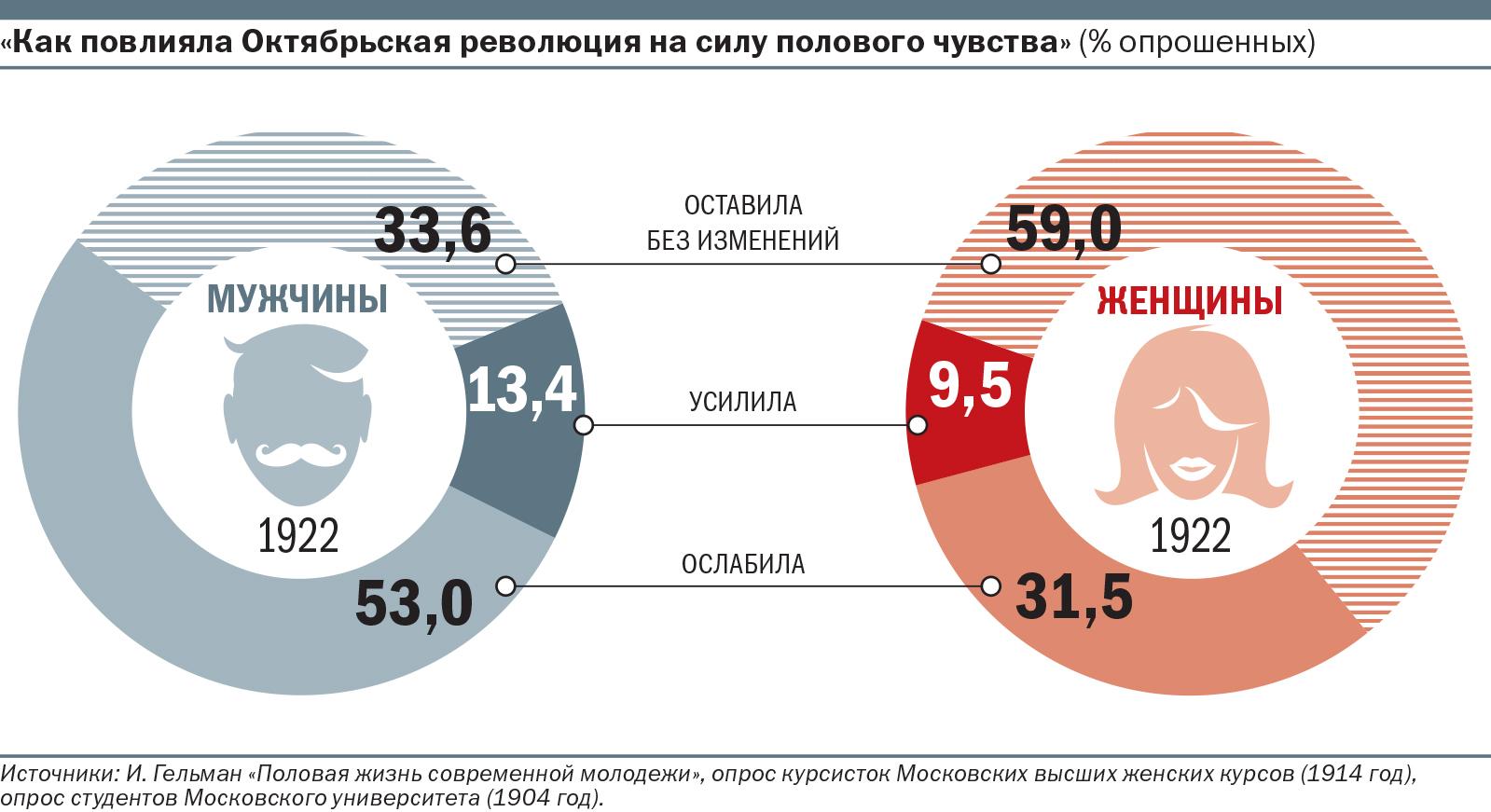 statistika-onanizma