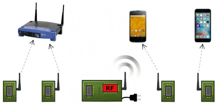 Ученые создали сотовый телефон, работающий без батареи