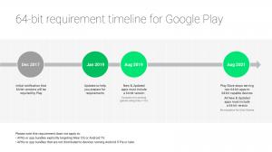 Google напомнила, что с 1 августа все приложения для Android должны иметь 64-разрядную версию