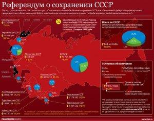 Бывший президент СССР признал нарушение воли народа при развале…