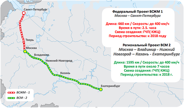 Билеты Москва  СанктПетербург  Москва на поезд Гранд