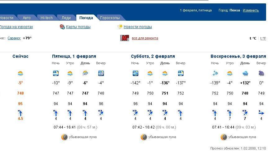 Погода саранск